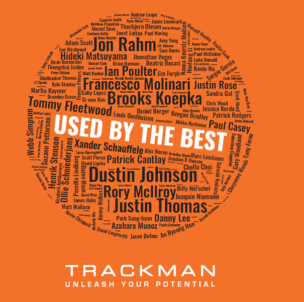 Trackman Used by The Best intrago München